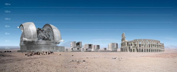 Το μέγεθος του Ευρωπαϊκού Υπερβολικά Μεγάλου Τηλεσκοπίου συγκρινόμενο με το Κολοσσαίο