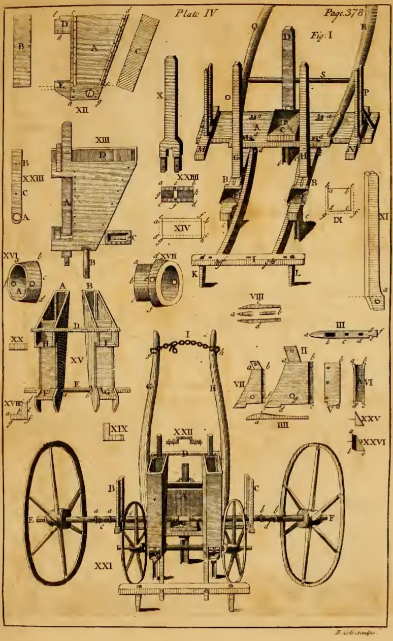 "Photo by wikipedia Λεζάντα: Μπορεί το όνομα Jethro Tull να φέρνει στο μυαλό των περισσότερων μπάσα και ηλεκτρικές κιθάρες, αλλά ο ""πραγματικός"" Jethro σχεδίαζε πράγματα όπως το εικονιζόμενο ιππήλατο μηχάνημα σποράς του 1762"